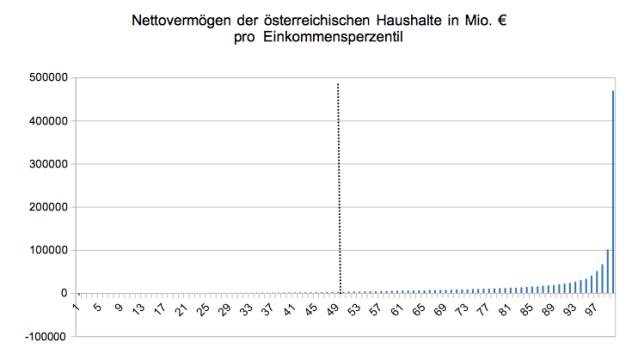 Quelle: Eckersdorfer et. al 2013
